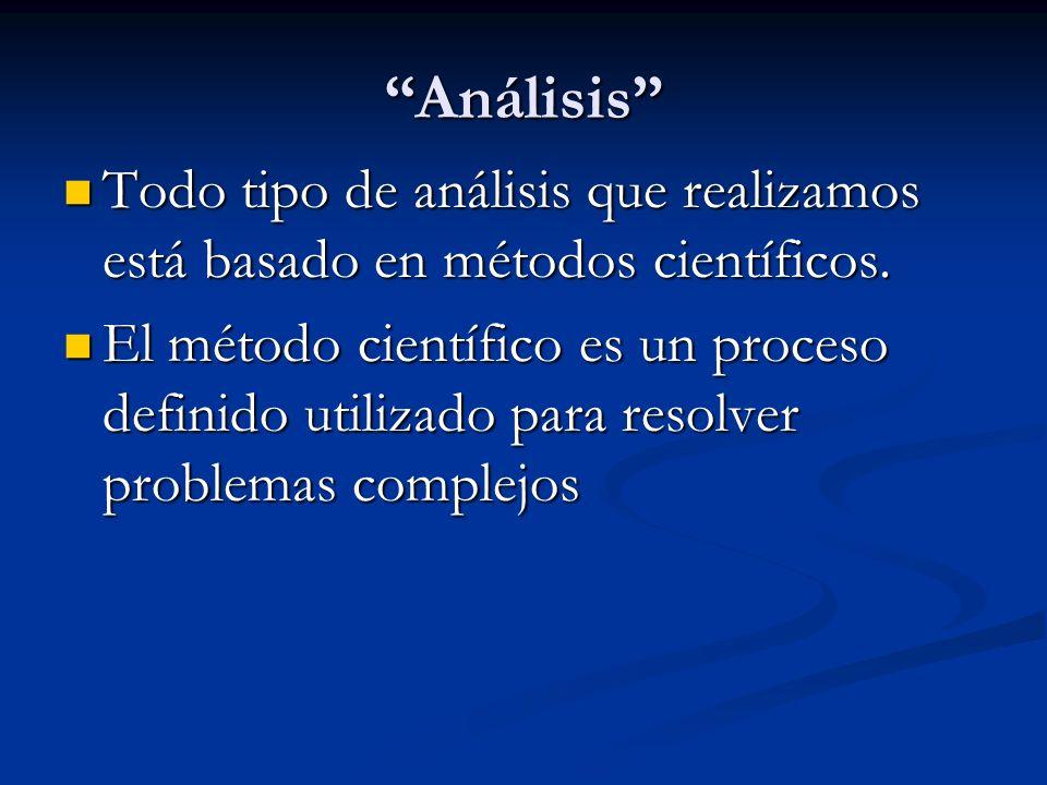 AnálisisAnálisis Todo tipo de análisis que realizamos está basado en métodos científicos. Todo tipo de análisis que realizamos está basado en métodos