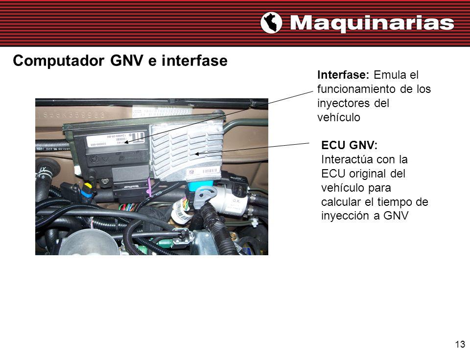 13 Computador GNV e interfase Interfase: Emula el funcionamiento de los inyectores del vehículo ECU GNV: Interactúa con la ECU original del vehículo p