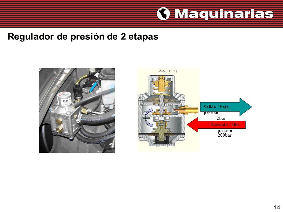 14 Regulador de presión de 2 etapas Entrada / alta presion 200bar Salida / baja presion 2bar