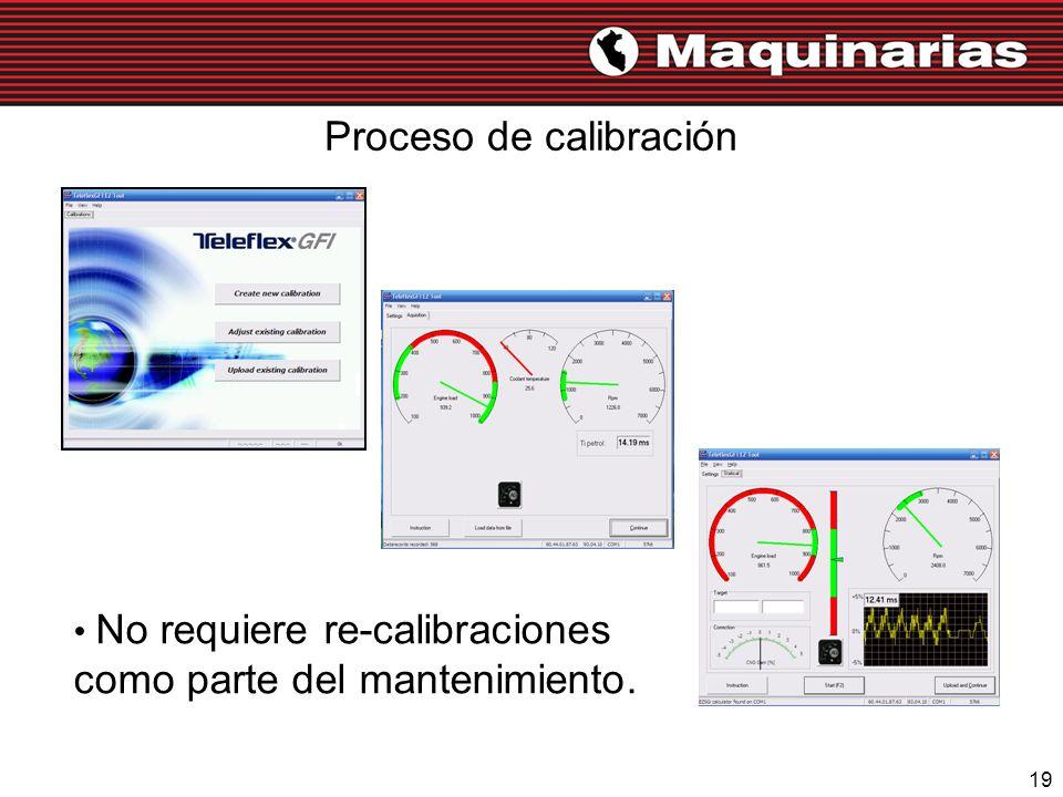 19 Proceso de calibración No requiere re-calibraciones como parte del mantenimiento.