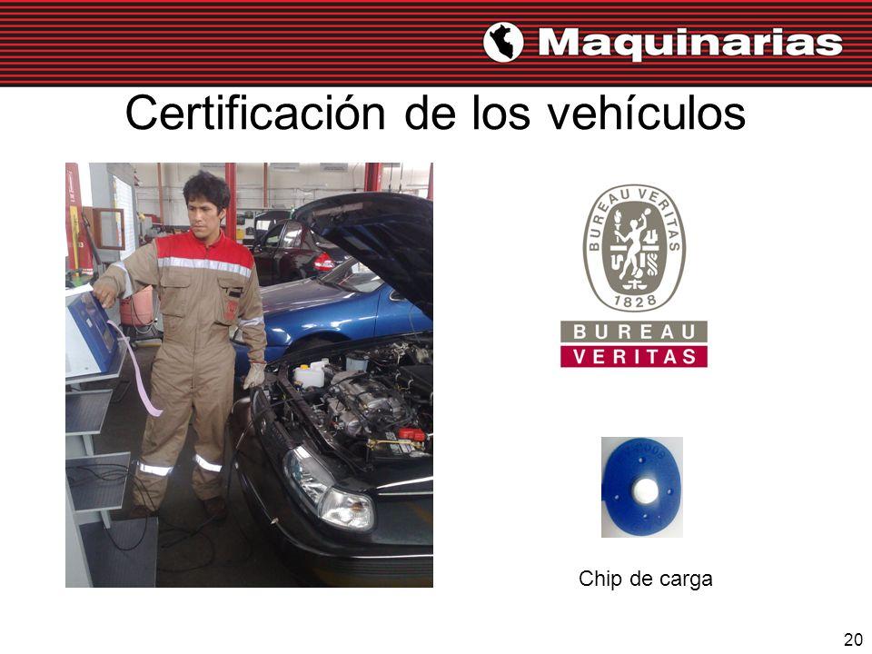 20 Certificación de los vehículos Chip de carga