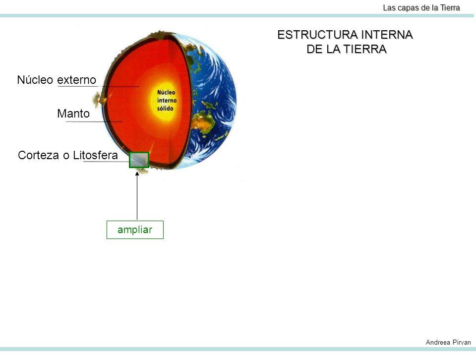Núcleo externo Manto Corteza o Litosfera La corteza terrestre o litosfera es la capa más externa de la Tierra.