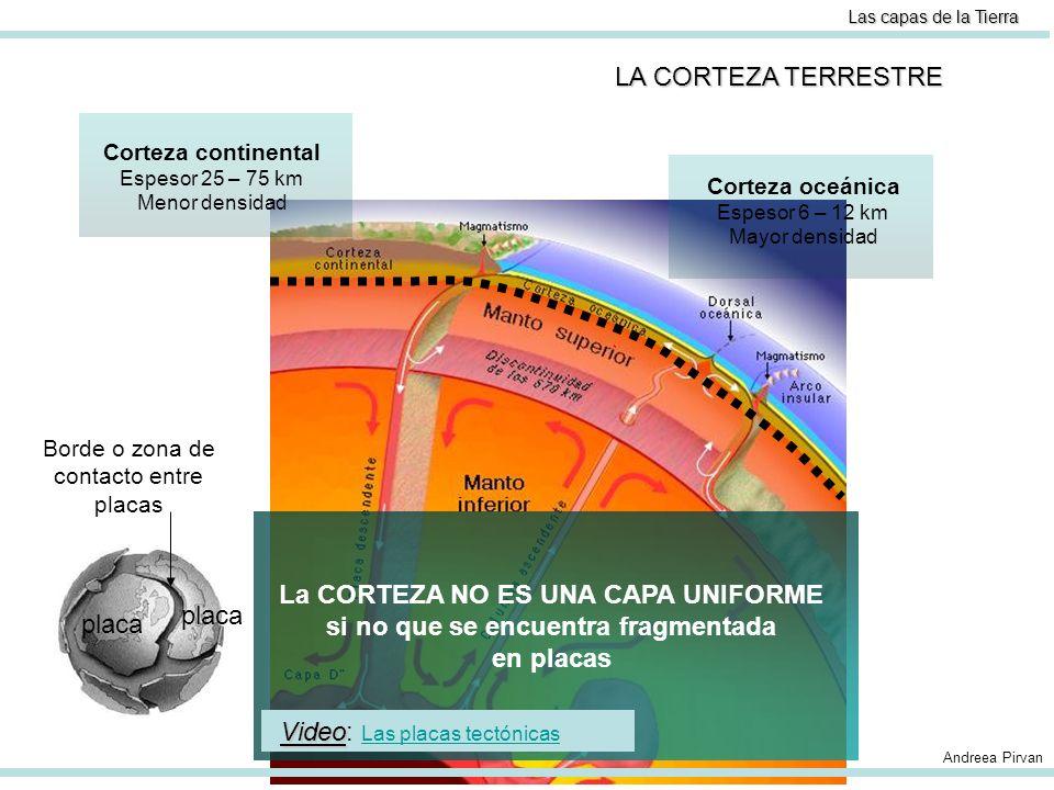 La litosfera está fragmentada en bloques o placas tectónicas El movimiento de las placas, resultado de las corrientes de convección que tienen lugar en la astenosfera, da como resultado a tres tipos de borde o contacto entre las placas.