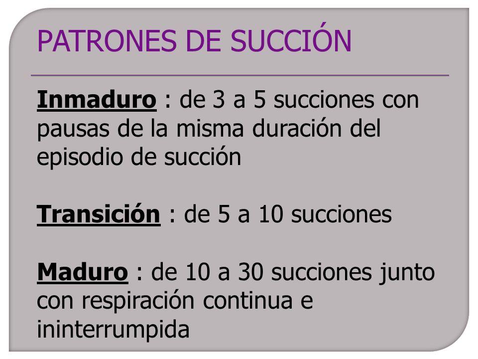 PATRONES DE SUCCIÓN Inmaduro : de 3 a 5 succiones con pausas de la misma duración del episodio de succión Transición : de 5 a 10 succiones Maduro : de
