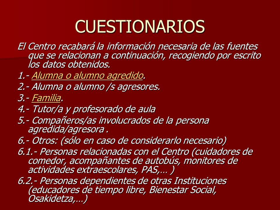 CUESTIONARIOS El Centro recabará la información necesaria de las fuentes que se relacionan a continuación, recogiendo por escrito los datos obtenidos.