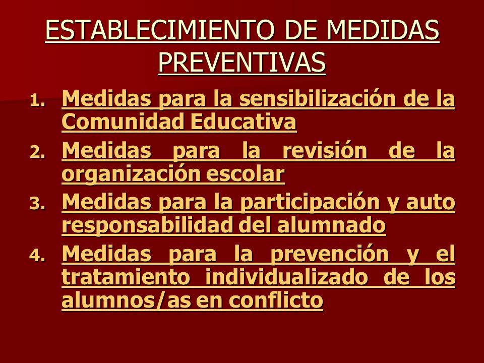 ESTABLECIMIENTO DE MEDIDAS PREVENTIVAS 1. Medidas para la sensibilización de la Comunidad Educativa Medidas para la sensibilización de la Comunidad Ed