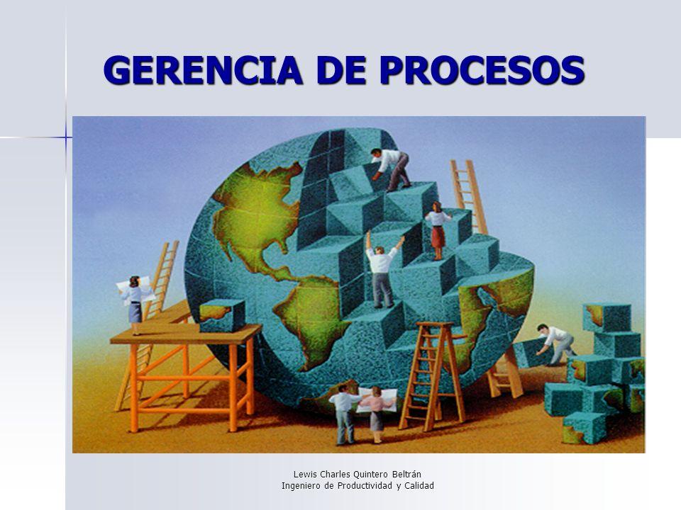 Lewis Charles Quintero Beltrán Ingeniero de Productividad y Calidad GERENCIA DE PROCESOS