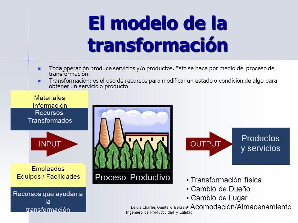 Lewis Charles Quintero Beltrán Ingeniero de Productividad y Calidad El modelo de la transformación Toda operación produce servicios y/o productos.