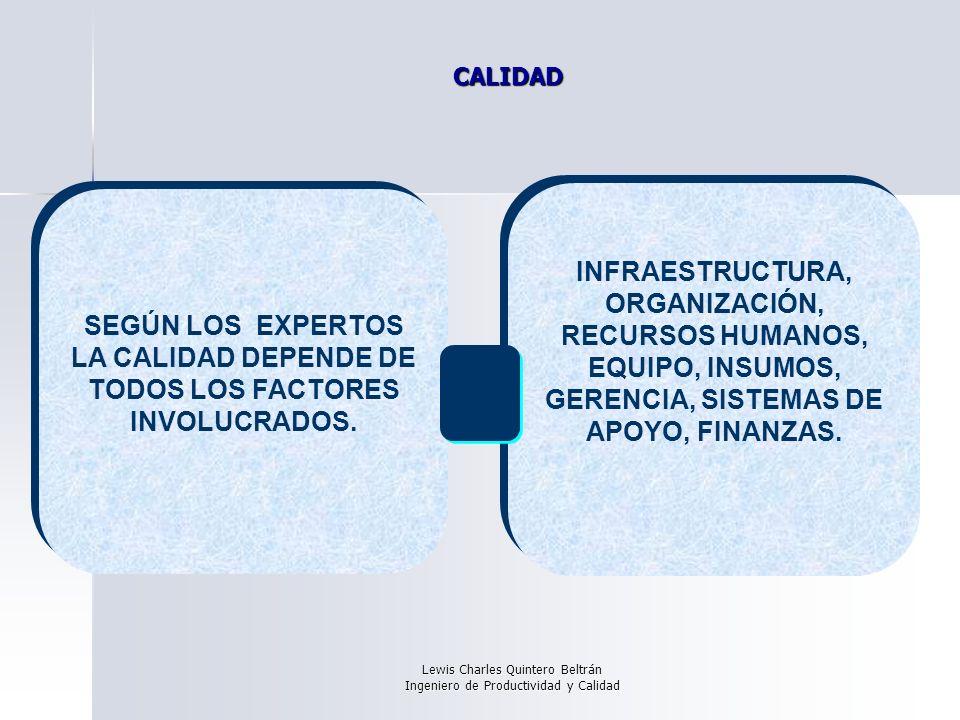 Lewis Charles Quintero Beltrán Ingeniero de Productividad y Calidad CALIDAD SEGÚN LOS EXPERTOS LA CALIDAD DEPENDE DE TODOS LOS FACTORES INVOLUCRADOS.