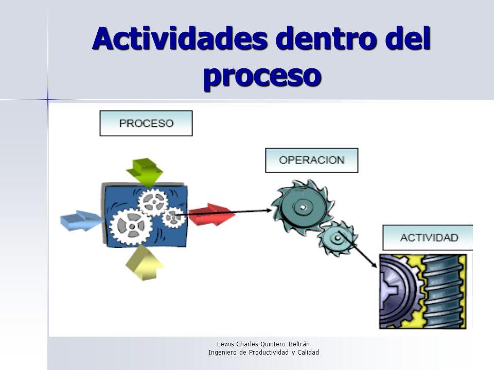 Lewis Charles Quintero Beltrán Ingeniero de Productividad y Calidad Actividades dentro del proceso