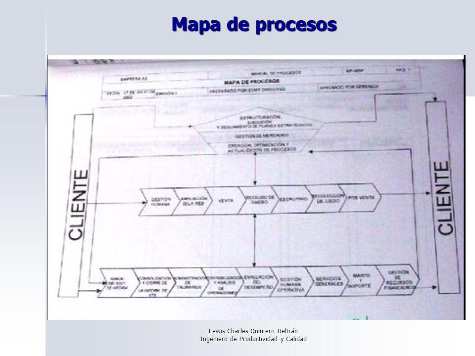 Lewis Charles Quintero Beltrán Ingeniero de Productividad y Calidad Mapa de procesos
