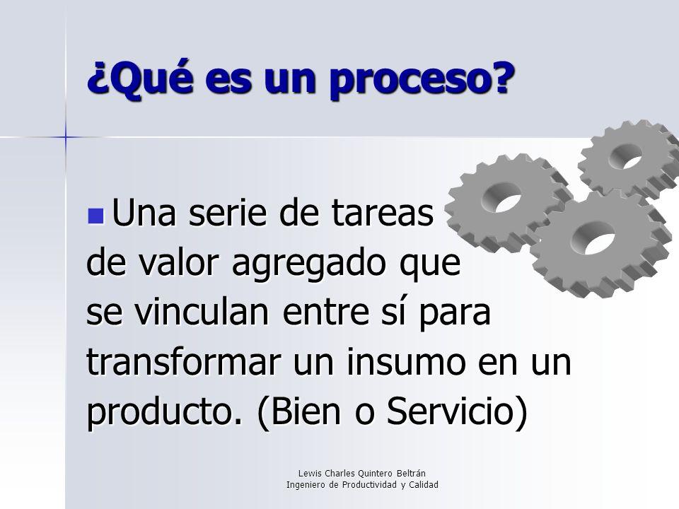 Lewis Charles Quintero Beltrán Ingeniero de Productividad y Calidad Entonces, ¿Qué es un proceso?