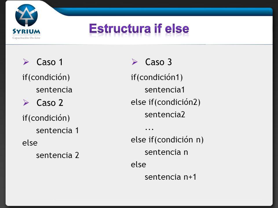 Caso 1 if(condición) sentencia Caso 2 if(condición) sentencia 1 else sentencia 2 Caso 3 if(condición1) sentencia1 else if(condición2) sentencia2... el