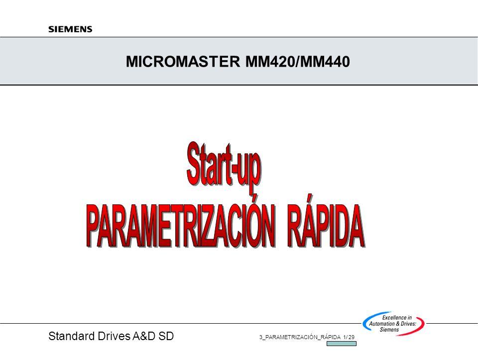 Standard Drives A&D SD 3_PARAMETRIZACIÓN_RÁPIDA 11/ 29 JUL/2002 Panel de Operador Básico, monitoreo y reconocimiento de fallos Nueva Función: Al mantener presionada la tecla fn el panel pasa a modo monitor: El panel podrá mostrar las siguientes mediciones: V DC Link Volts Corriente del Motor Tensión en el Motor Frecuencia de salida La tecla de función fn puede también ser usada para retornar al primero de los parámetros de la lista