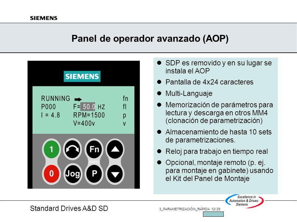 Standard Drives A&D SD 3_PARAMETRIZACIÓN_RÁPIDA 11/ 29 JUL/2002 Panel de Operador Básico, monitoreo y reconocimiento de fallos Nueva Función: Al mante