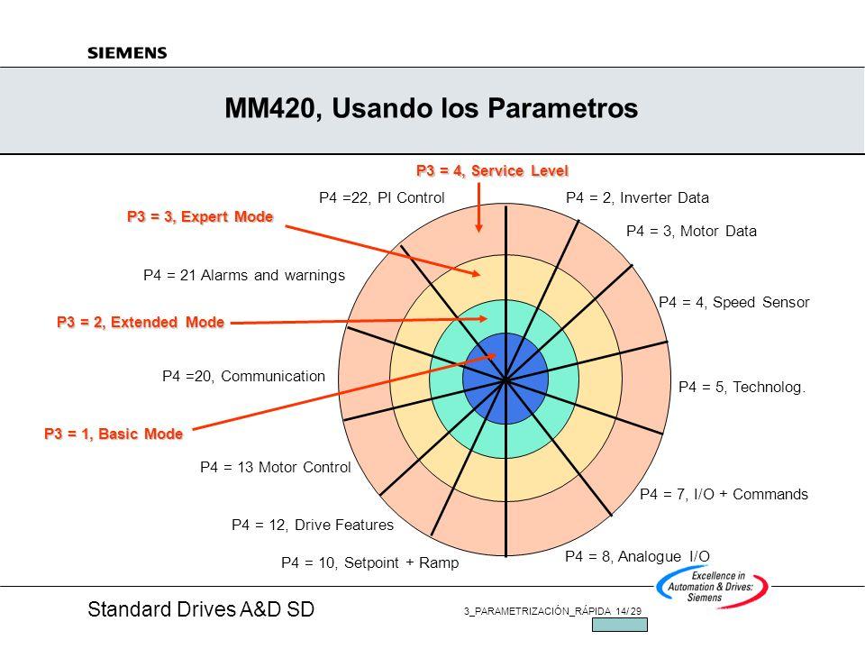 Standard Drives A&D SD 3_PARAMETRIZACIÓN_RÁPIDA 13/ 29 JUL/2002 Regresar todo los Parámetros P0010 = 30P0970 = 1 (10 s) Dos formas de regresar a los p