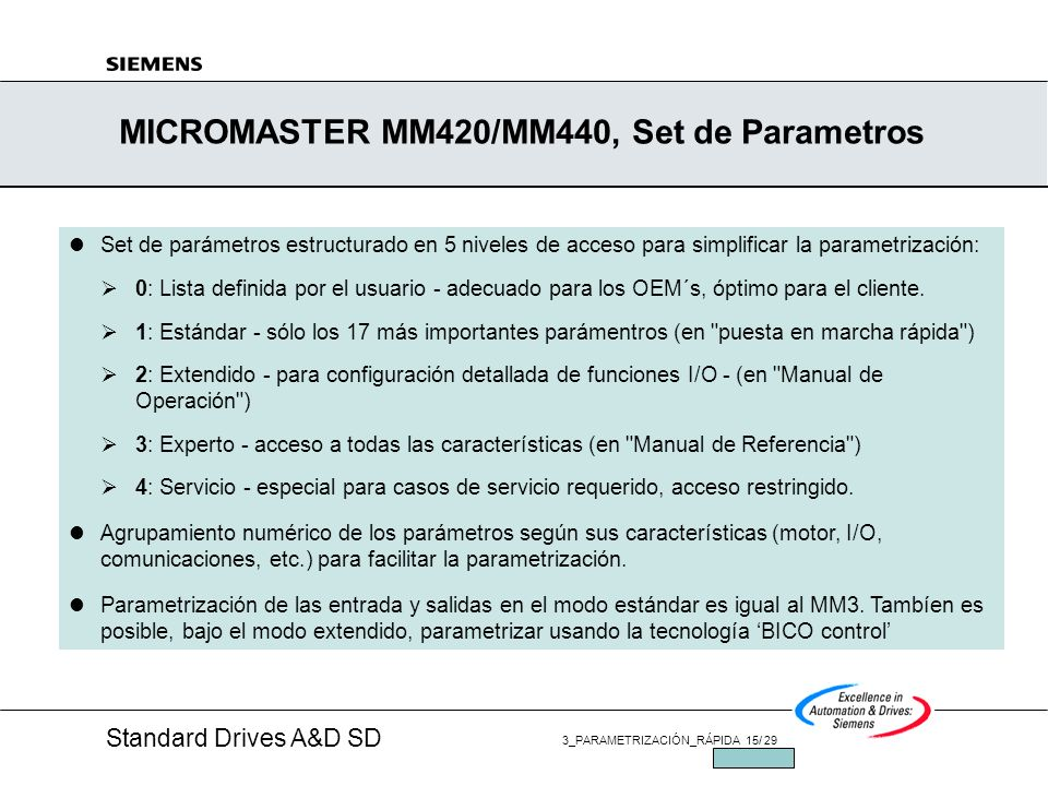 Standard Drives A&D SD 3_PARAMETRIZACIÓN_RÁPIDA 14/ 29 JUL/2002 P4 = 3, Motor Data P4 = 7, I/O + Commands P4 = 8, Analogue I/O P4 = 10, Setpoint + Ram