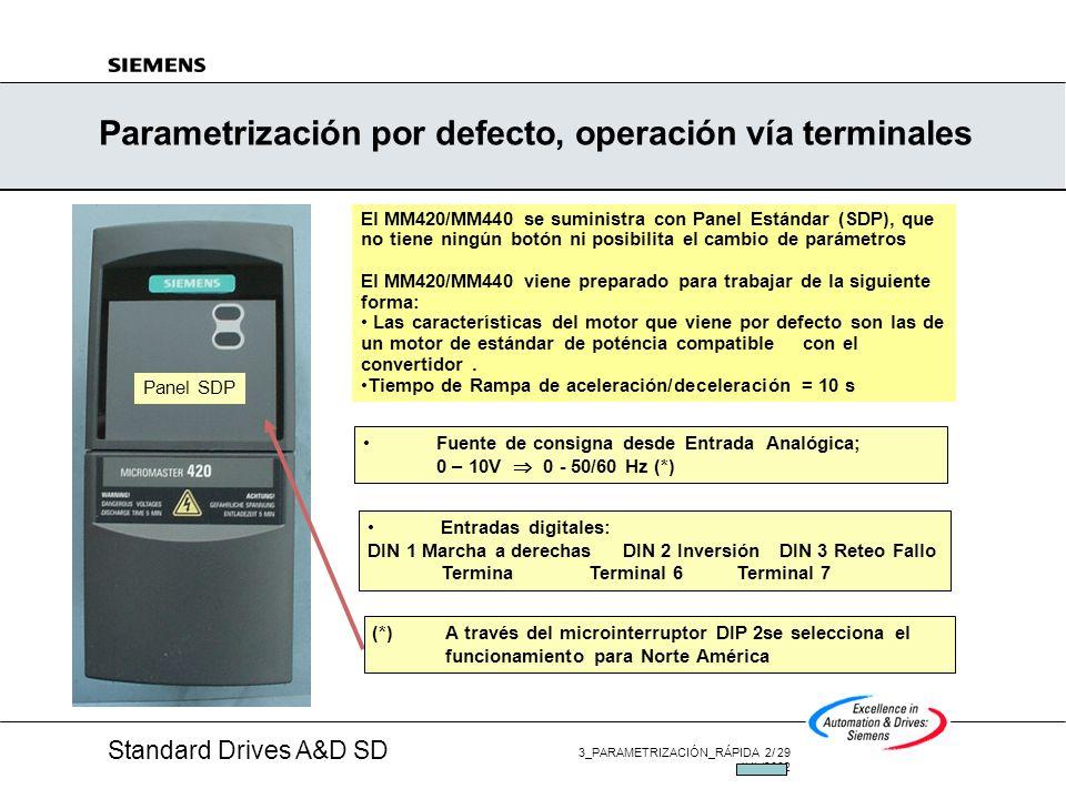 Standard Drives A&D SD 3_PARAMETRIZACIÓN_RÁPIDA 2/ 29 JUL/2002 El MM420/MM440 se suministra con Panel Estándar (SDP), que no tiene ningún botón ni posibilita el cambio de parámetros El MM420/MM440 viene preparado para trabajar de la siguiente forma: Las características del motor que viene por defecto son las de un motor de estándar de poténcia compatible con el convertidor.