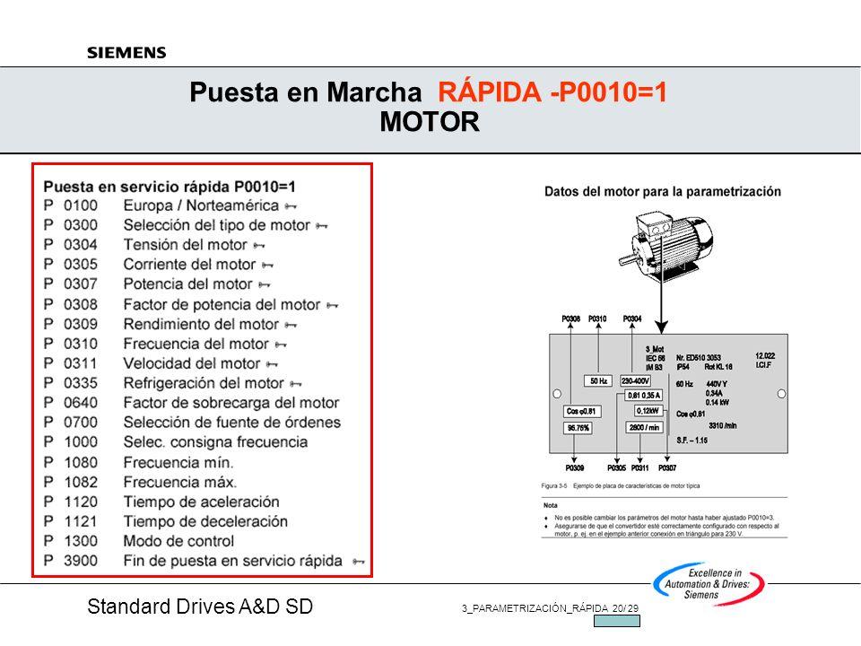 Standard Drives A&D SD 3_PARAMETRIZACIÓN_RÁPIDA 19/ 29 JUL/2002 Sencilla y rápida parametrización, (P0003=2 Nível Extendido ) Inténtelo! Datos de moto