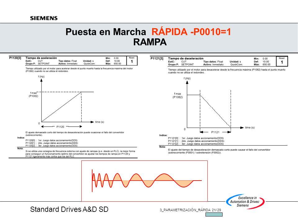 Standard Drives A&D SD 3_PARAMETRIZACIÓN_RÁPIDA 20/ 29 JUL/2002 Puesta en Marcha RÁPIDA -P0010=1 MOTOR