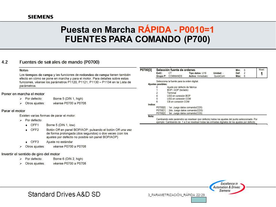 Standard Drives A&D SD 3_PARAMETRIZACIÓN_RÁPIDA 21/ 29 JUL/2002 Puesta en Marcha RÁPIDA -P0010=1 RAMPA
