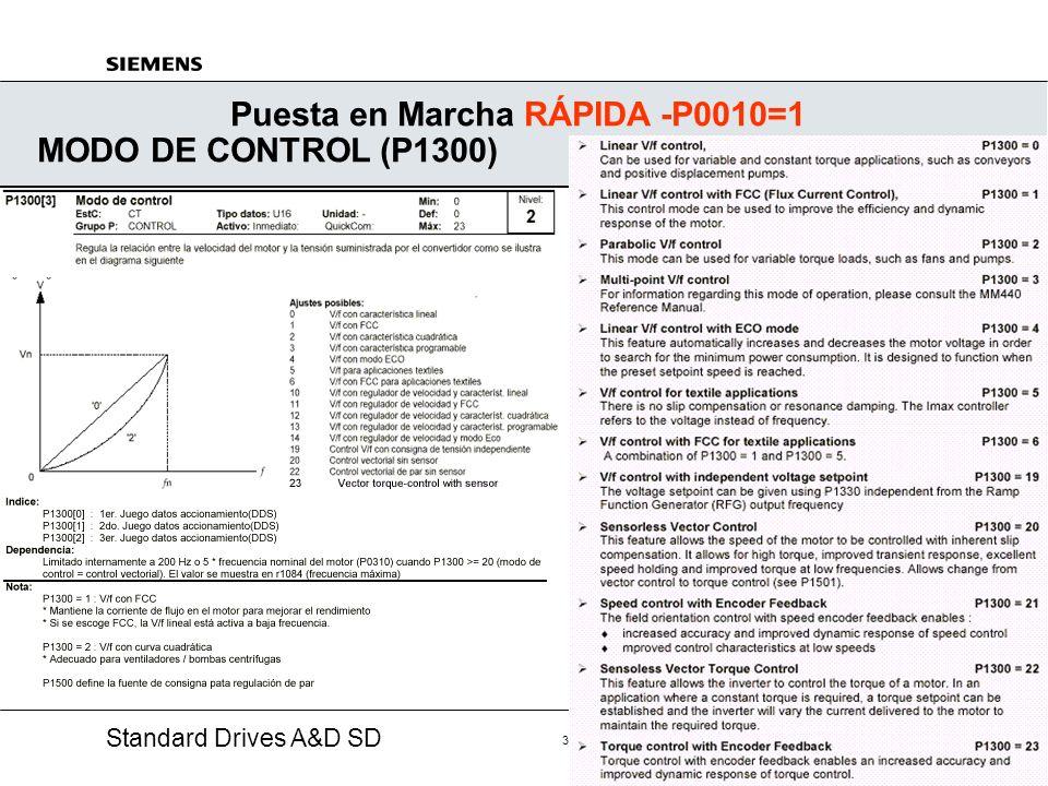 Standard Drives A&D SD 3_PARAMETRIZACIÓN_RÁPIDA 24/ 29 JUL/2002 Puesta en Marcha RÁPIDA - P0010=1 CONSIGNA (P1000) (2) Consigna PRINCIPAL Consigna ADI