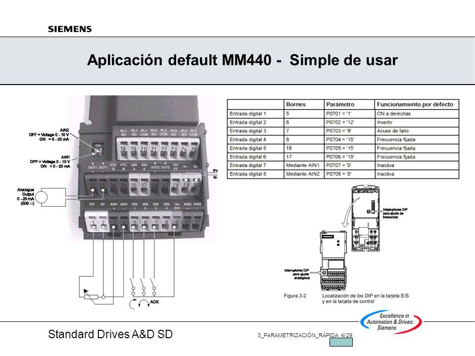 Standard Drives A&D SD 3_PARAMETRIZACIÓN_RÁPIDA 14/ 29 JUL/2002 P4 = 3, Motor Data P4 = 7, I/O + Commands P4 = 8, Analogue I/O P4 = 10, Setpoint + Ramp P4 = 12, Drive Features P4 = 13 Motor Control P4 =20, Communication P4 = 21 Alarms and warnings P4 =22, PI ControlP4 = 2, Inverter Data P3 = 4, Service Level P3 = 3, Expert Mode P3 = 2, Extended Mode P3 = 1, Basic Mode MM420, Usando los Parametros P4 = 5, Technolog.