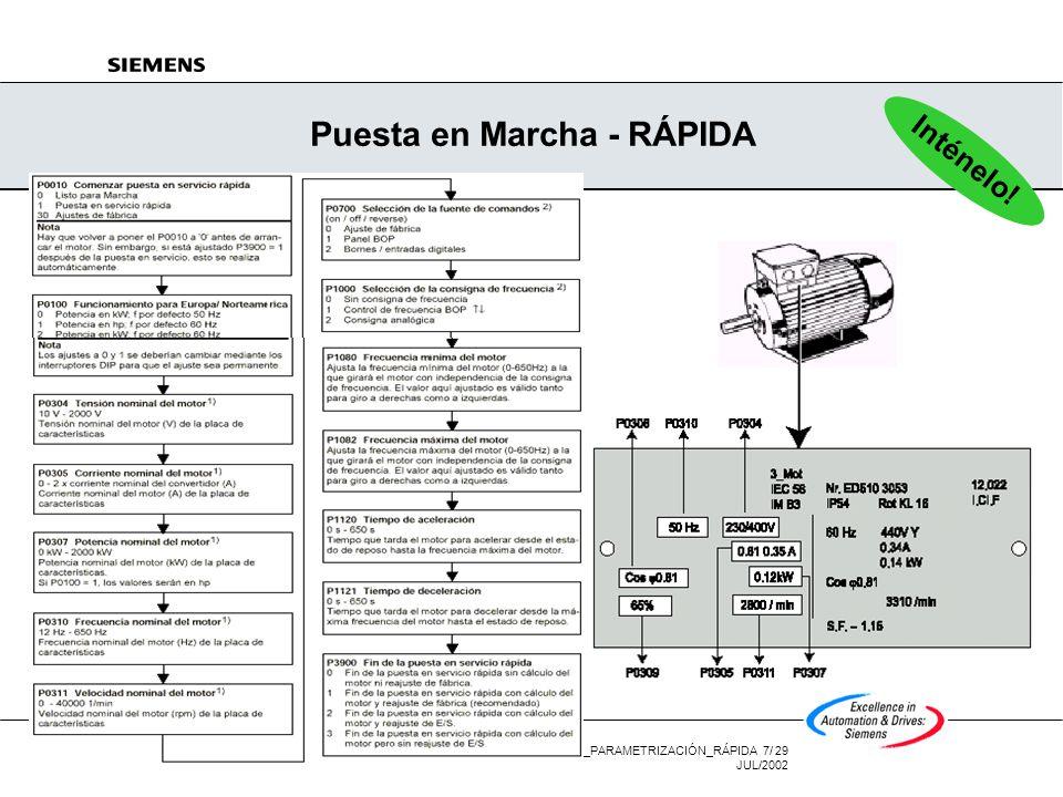 Standard Drives A&D SD 3_PARAMETRIZACIÓN_RÁPIDA 17/ 29 JUL/2002 La nueva estructura de parámetros en MM420 - P0004 Parametrización sencilla: Rápida parametrización, dado que los parámetros están agrupados: Datos del Motor, Comunicaciones, etc.