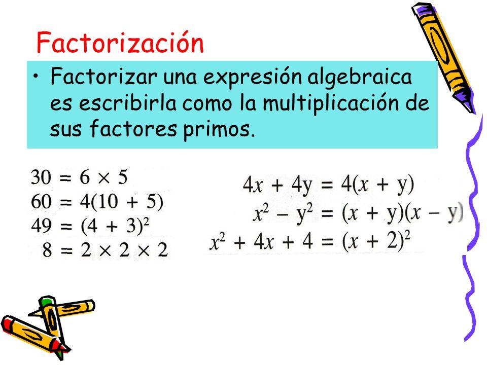 3.3 Trinomio de la forma ax 2 + bx + c El trinomio de la forma ax 2 + bx + c es igual al producto de dos binomios (mx + n) (sx + t), Donde m y s son factores de a n y t lo son de c.