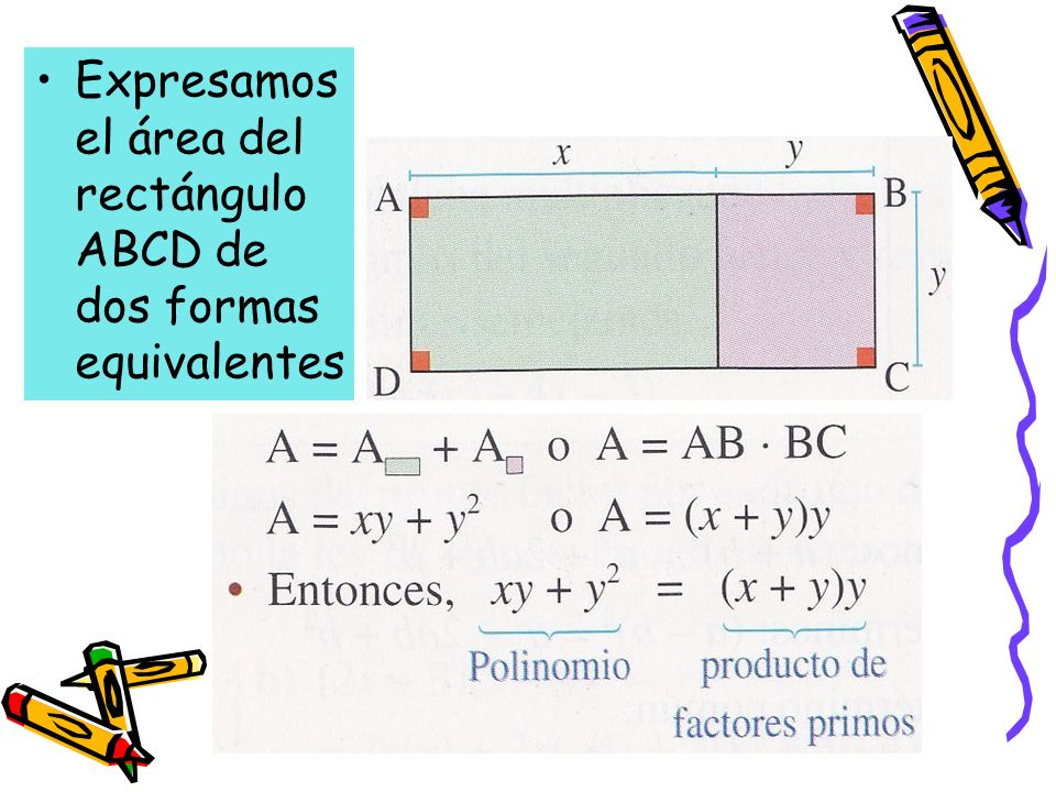 Ejemplo: Factoriza x 2 – 25 Solución: Hallamos las raíces cuadradas de ambos términos Polinomio factorizado