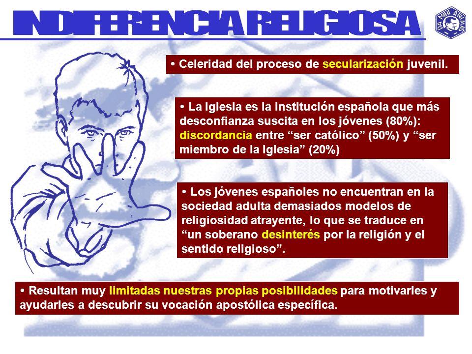 Celeridad del proceso de secularización juvenil. La Iglesia es la institución española que más desconfianza suscita en los jóvenes (80%): discordancia