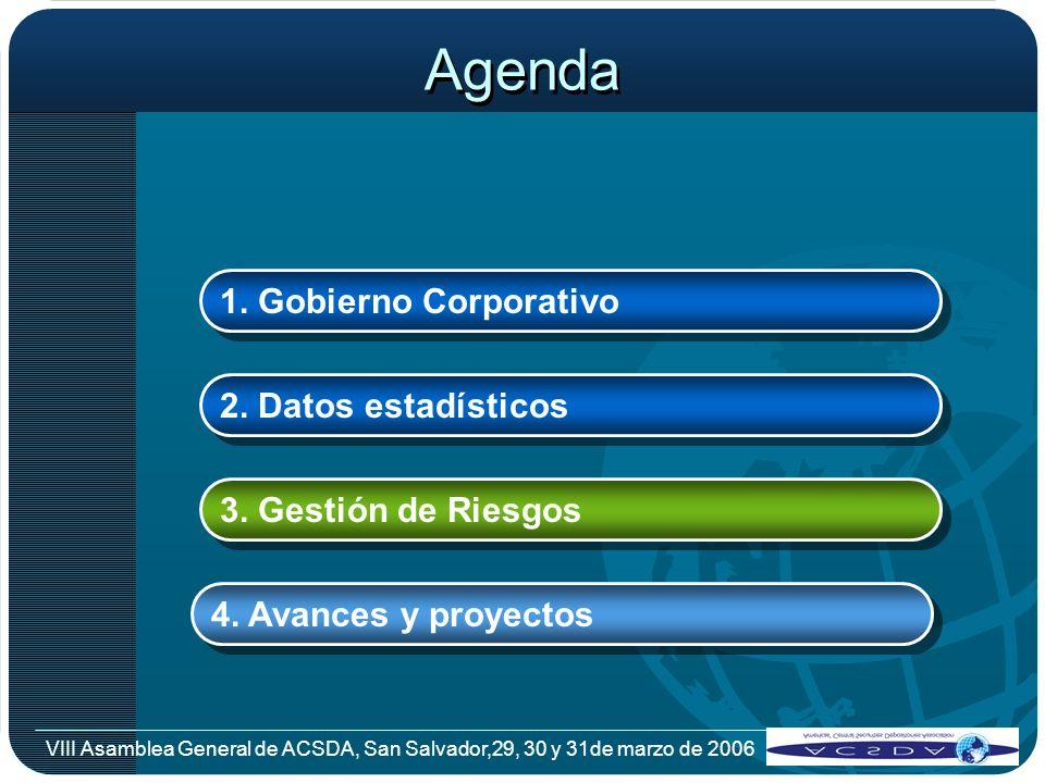 VIII Asamblea General de ACSDA, San Salvador,29, 30 y 31de marzo de 2006 Agenda 2. Datos estadísticos 3. Gestión de Riesgos 4. Avances y proyectos 1.