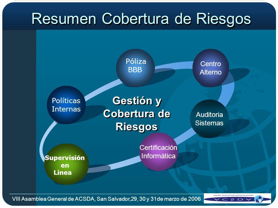 VIII Asamblea General de ACSDA, San Salvador,29, 30 y 31de marzo de 2006 Resumen Cobertura de Riesgos Certificación Informática Centro Alterno Polític