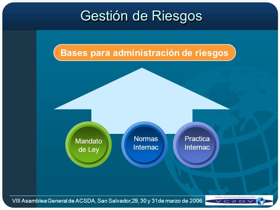 VIII Asamblea General de ACSDA, San Salvador,29, 30 y 31de marzo de 2006 Bases para administración de riesgos Mandato de Ley Normas Internac Practica