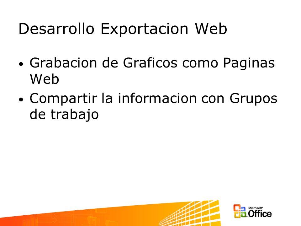Desarrollo Exportacion Web Grabacion de Graficos como Paginas Web Compartir la informacion con Grupos de trabajo