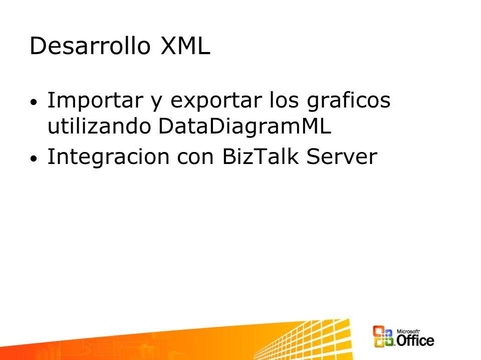Desarrollo XML Importar y exportar los graficos utilizando DataDiagramML Integracion con BizTalk Server