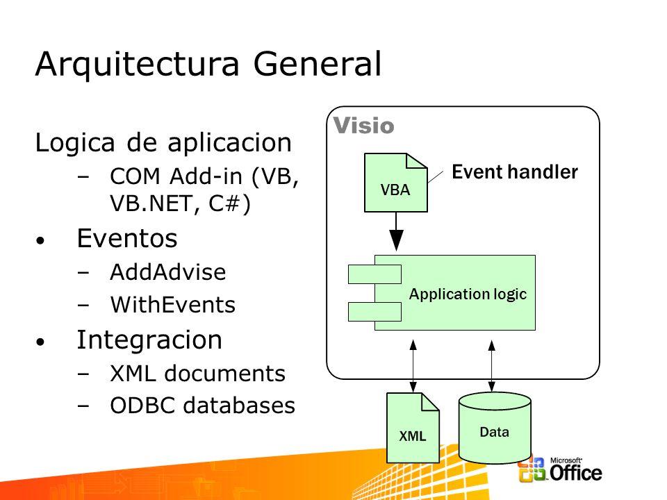 Lo nuevo en la Programabilidad en Visio 2003 Grabador de Macros Control de Dibujo de Visio Codigo y Herramientas en SDK de Visio 2003 Enriquesido Modelo de Objetos