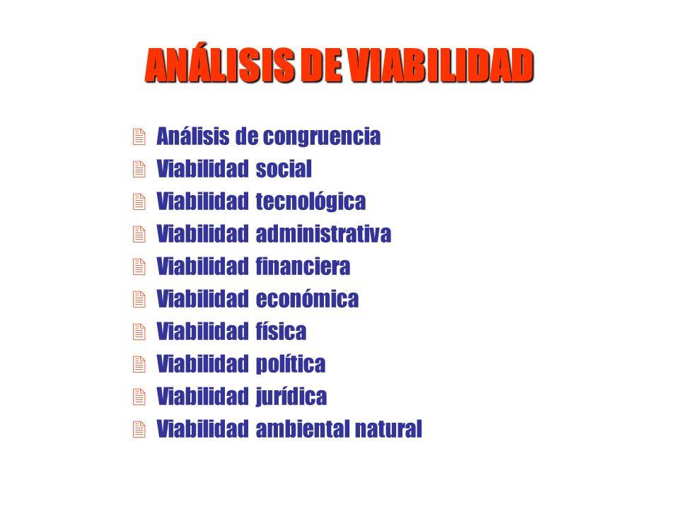 ANÁLISIS DE VIABILIDAD 2Análisis de congruencia 2Viabilidad social 2Viabilidad tecnológica 2Viabilidad administrativa 2Viabilidad financiera 2Viabilid