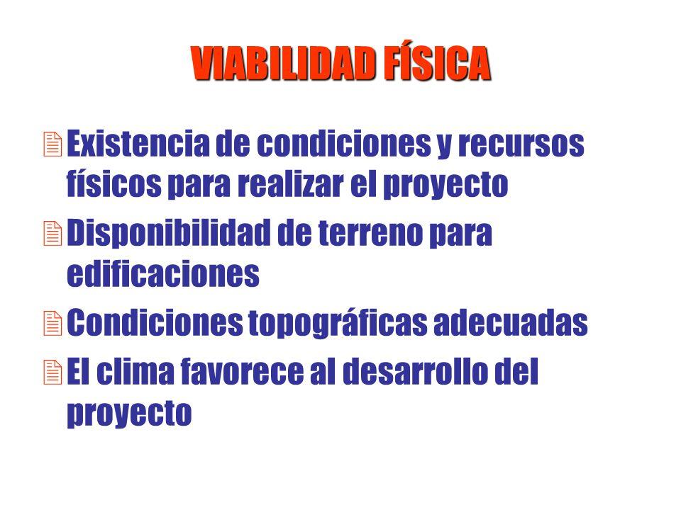 VIABILIDAD FÍSICA 2Existencia de condiciones y recursos físicos para realizar el proyecto 2Disponibilidad de terreno para edificaciones 2Condiciones t