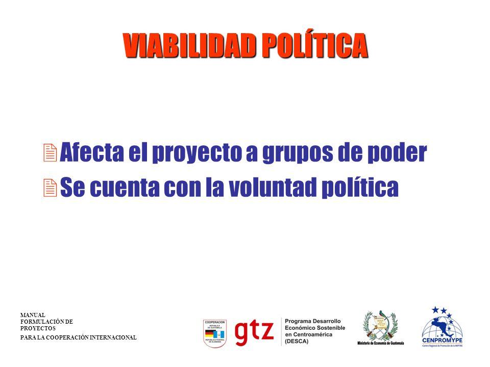 VIABILIDAD POLÍTICA 2Afecta el proyecto a grupos de poder 2Se cuenta con la voluntad política MANUAL FORMULACIÓN DE PROYECTOS PARA LA COOPERACIÓN INTE