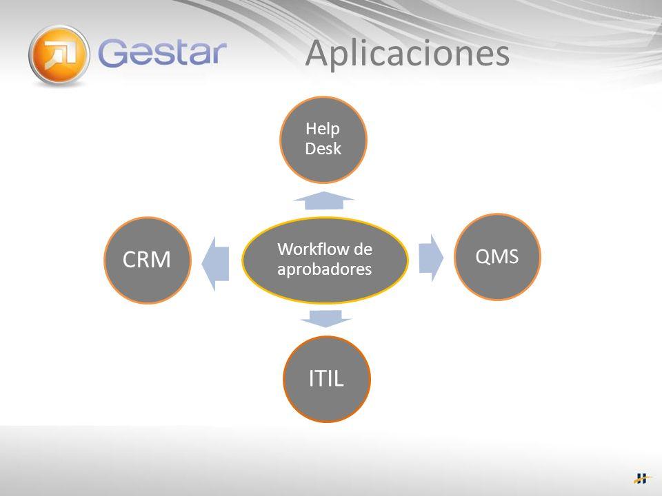 Workflow de aprobadores Help Desk QMS ITILCRM Aplicaciones