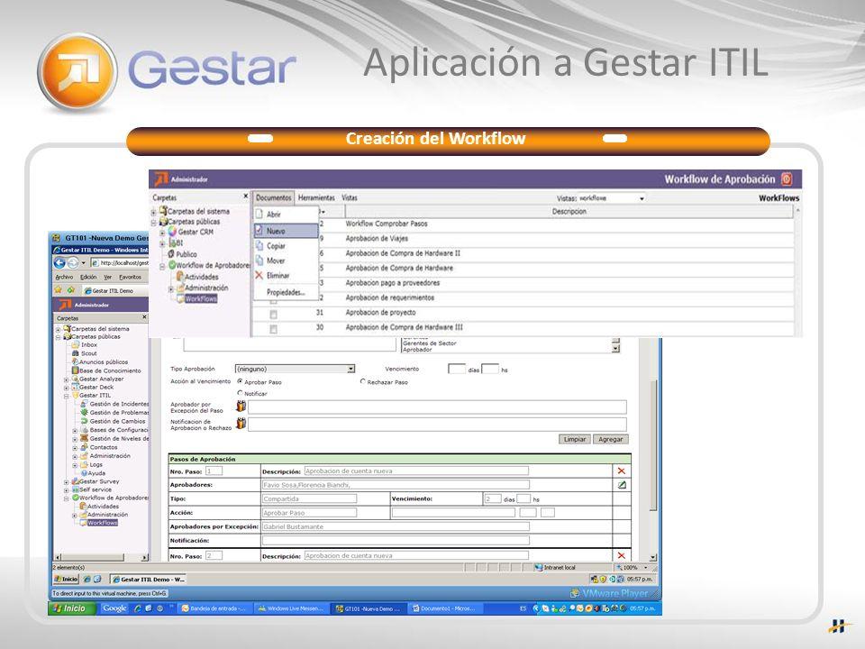 Creación del Workflow Aplicación a Gestar ITIL