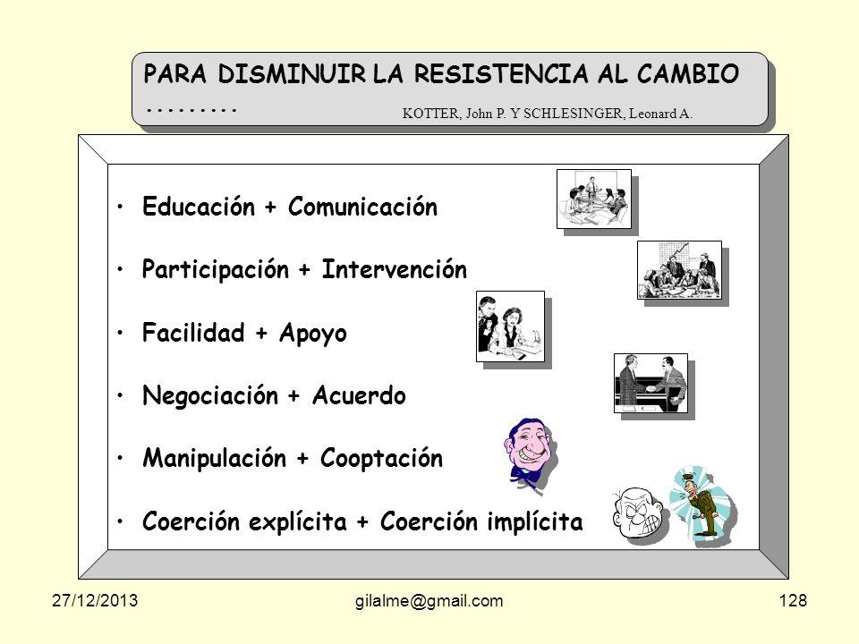 27/12/2013gilalme@gmail.com127 ETAPAS DEL CAMBIO ORGANIZACIONAL Cambio de Actitud Cambio Conocimiento Cambio de Comportamiento Individual Cambio de Co