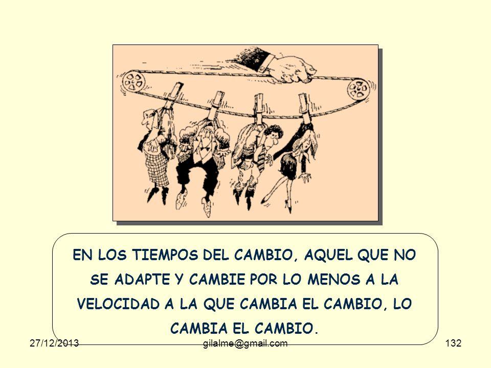 27/12/2013gilalme@gmail.com131 Las organizaciones y las personas se enfrentan a dos opciones : CAMBIARNO CAMBIAR ORGANIZACIONES PERSONAS Sobrevivir Pr
