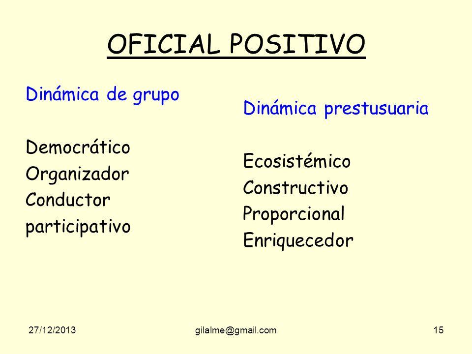 27/12/2013gilalme@gmail.com14 OSCILANTE POSITIVO Dinámica de grupo Integrador Conciliador Pacifista equlibrador Dinámica prestusuaria Cooperador Profe