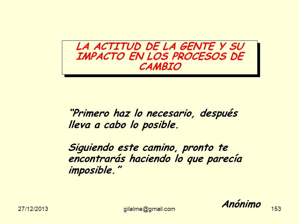 27/12/2013gilalme@gmail.com152 MOTIVACION En realidad, nadie puede motivar a otra persona, pues es un impulso interno que mueve o no a la acción. La f