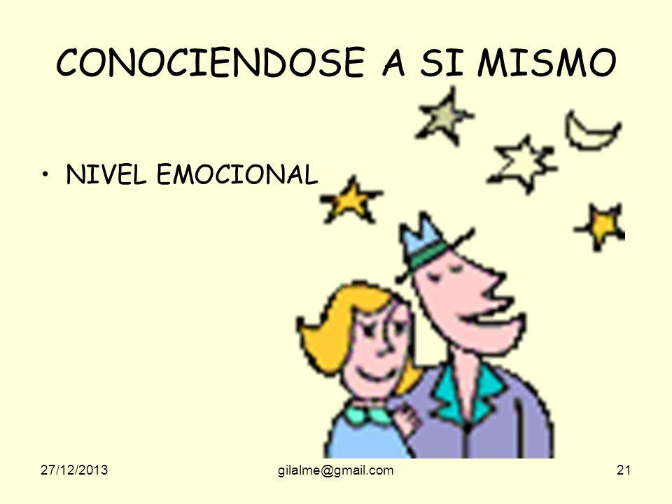 27/12/2013gilalme@gmail.com20 CONOCIENDOSE A SI MISMO NIVEL FISICO
