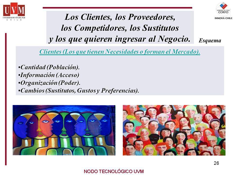 26 Clientes (Los que tienen Necesidades o forman el Mercado).