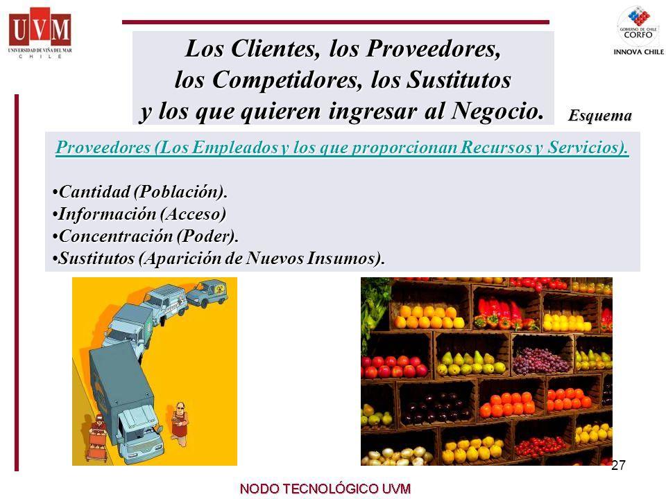 27 Proveedores (Los Empleados y los que proporcionan Recursos y Servicios).
