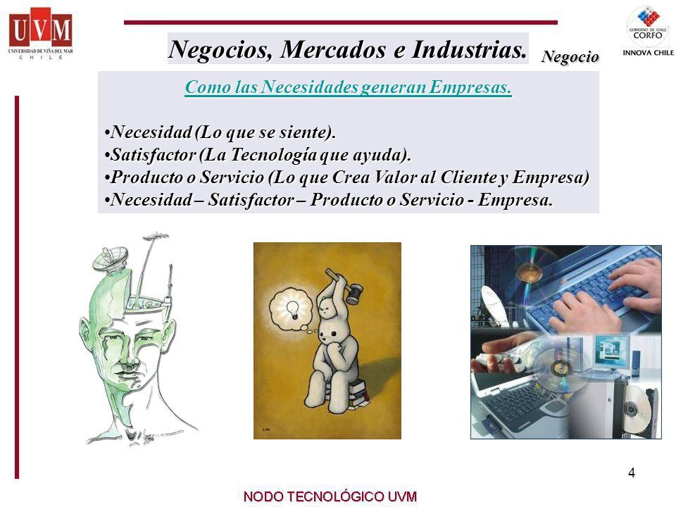 15 Comercialización (Mercado del Producto) [Clientes].